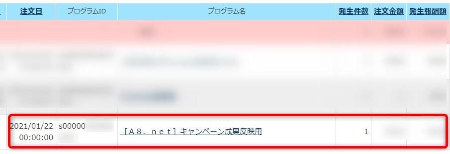 A8.netの報酬 キャンペーン成果反映用